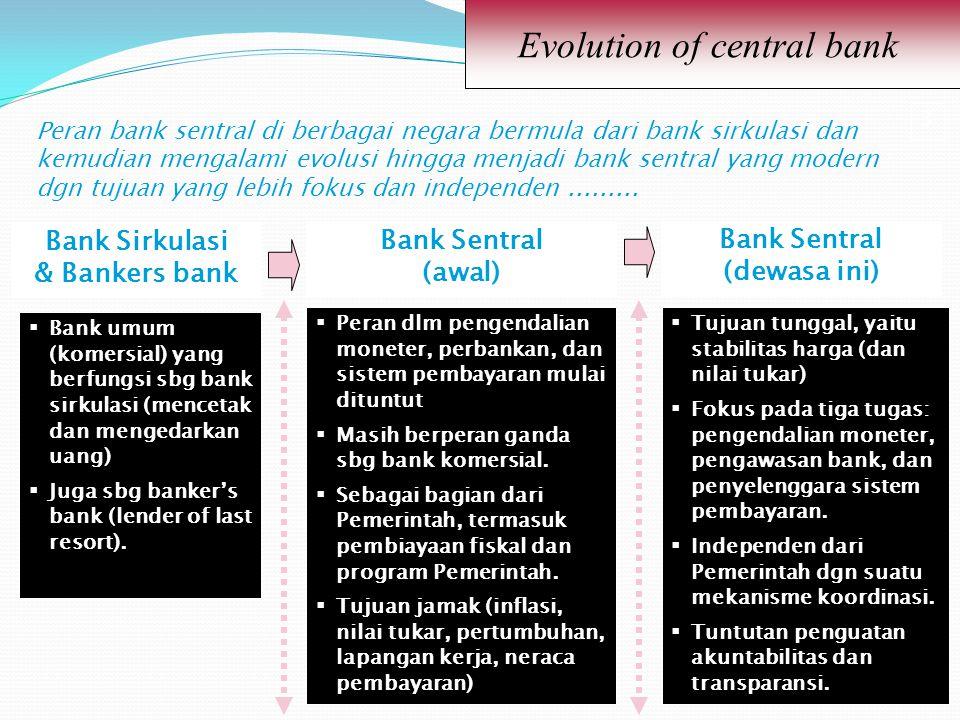 3 Evolution of central bank 3 Peran bank sentral di berbagai negara bermula dari bank sirkulasi dan kemudian mengalami evolusi hingga menjadi bank sen