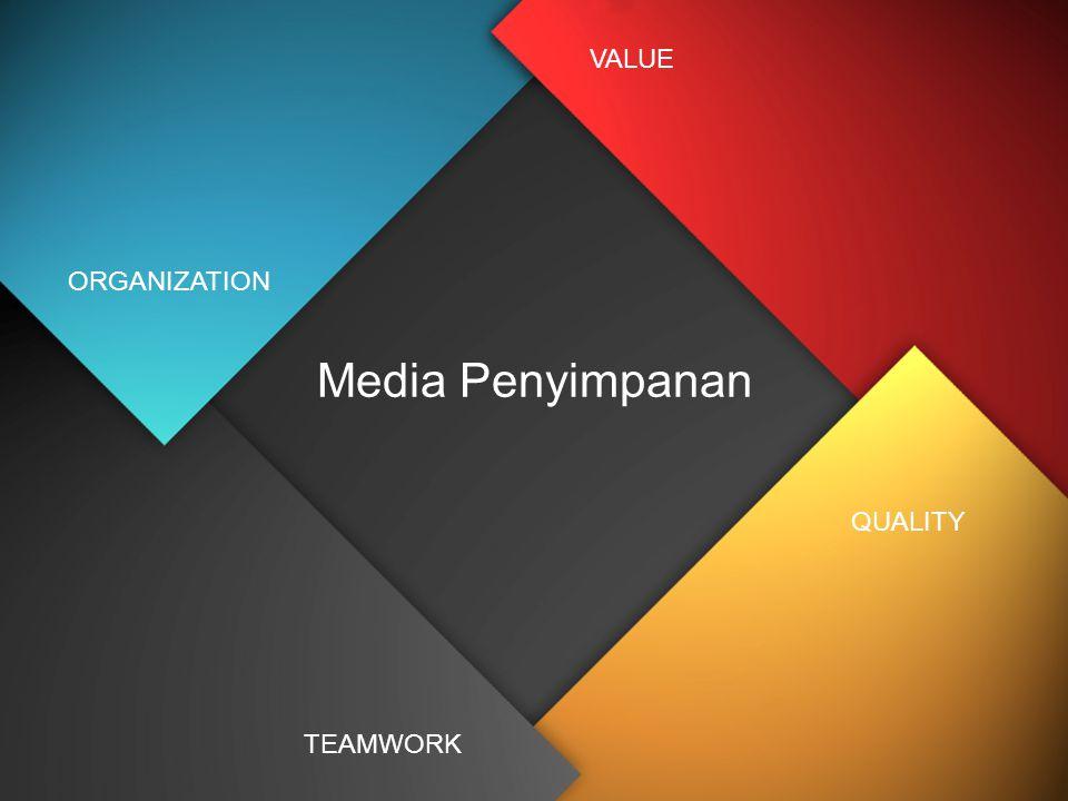 Media Penyimpanan ORGANIZATION TEAMWORK QUALITY VALUE