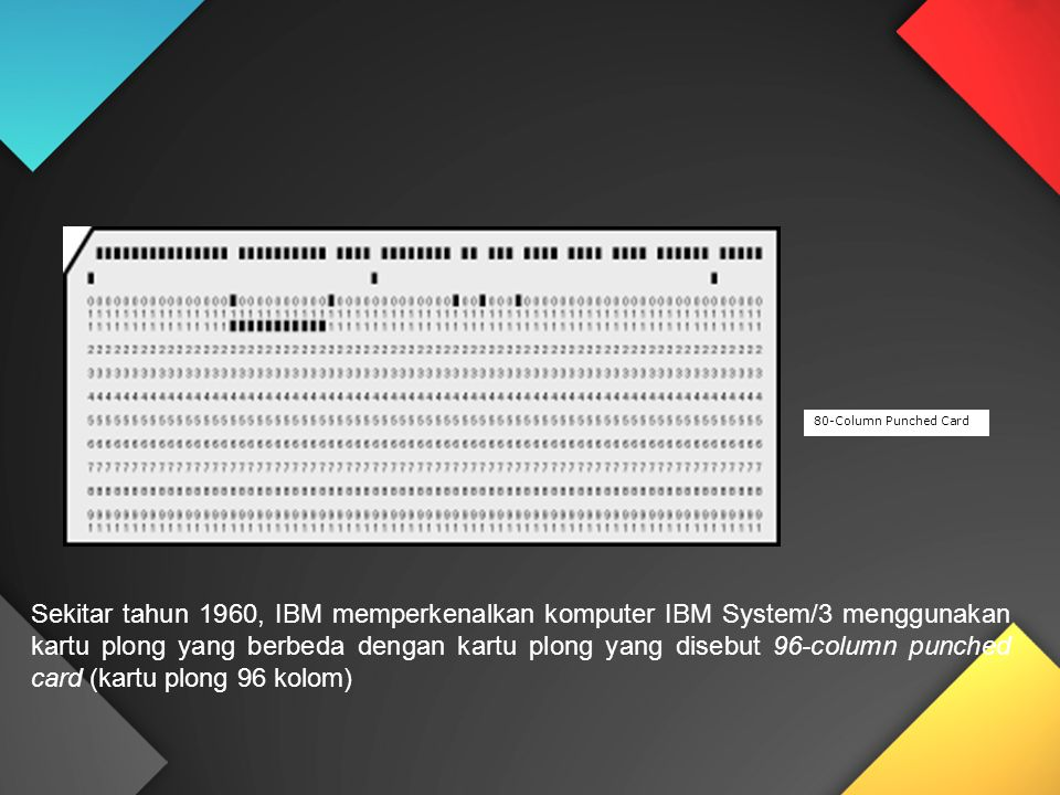 80-Column Punched Card Sekitar tahun 1960, IBM memperkenalkan komputer IBM System/3 menggunakan kartu plong yang berbeda dengan kartu plong yang diseb
