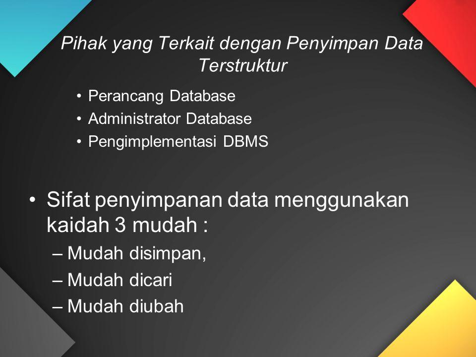 Perancang Database Administrator Database Pengimplementasi DBMS Sifat penyimpanan data menggunakan kaidah 3 mudah : –Mudah disimpan, –Mudah dicari –Mudah diubah Pihak yang Terkait dengan Penyimpan Data Terstruktur