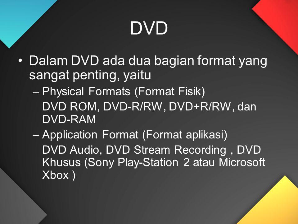 DVD Dalam DVD ada dua bagian format yang sangat penting, yaitu –Physical Formats (Format Fisik) DVD ROM, DVD-R/RW, DVD+R/RW, dan DVD-RAM –Application Format (Format aplikasi) DVD Audio, DVD Stream Recording, DVD Khusus (Sony Play-Station 2 atau Microsoft Xbox )