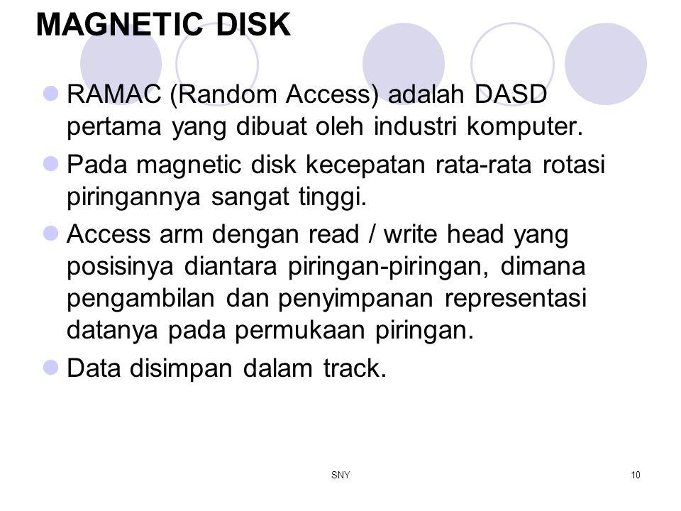 SNY10 MAGNETIC DISK RAMAC (Random Access) adalah DASD pertama yang dibuat oleh industri komputer. Pada magnetic disk kecepatan rata-rata rotasi piring
