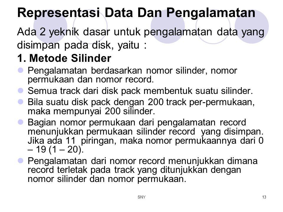 SNY13 Representasi Data Dan Pengalamatan Ada 2 yeknik dasar untuk pengalamatan data yang disimpan pada disk, yaitu : 1. Metode Silinder Pengalamatan b