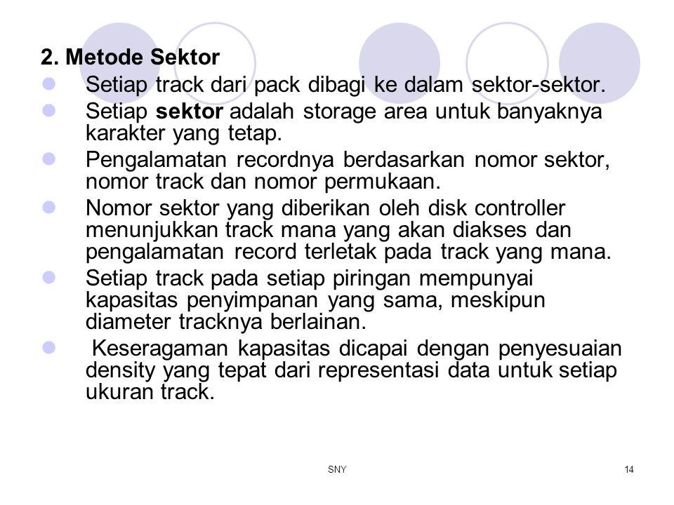 SNY14 2. Metode Sektor Setiap track dari pack dibagi ke dalam sektor-sektor. Setiap sektor adalah storage area untuk banyaknya karakter yang tetap. Pe