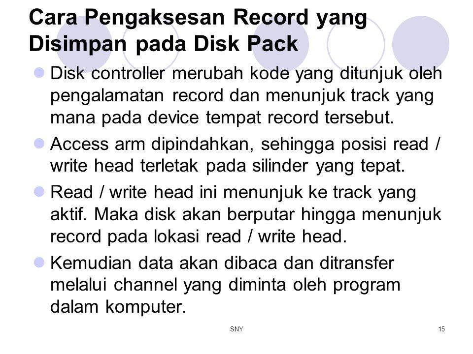 SNY15 Cara Pengaksesan Record yang Disimpan pada Disk Pack Disk controller merubah kode yang ditunjuk oleh pengalamatan record dan menunjuk track yang