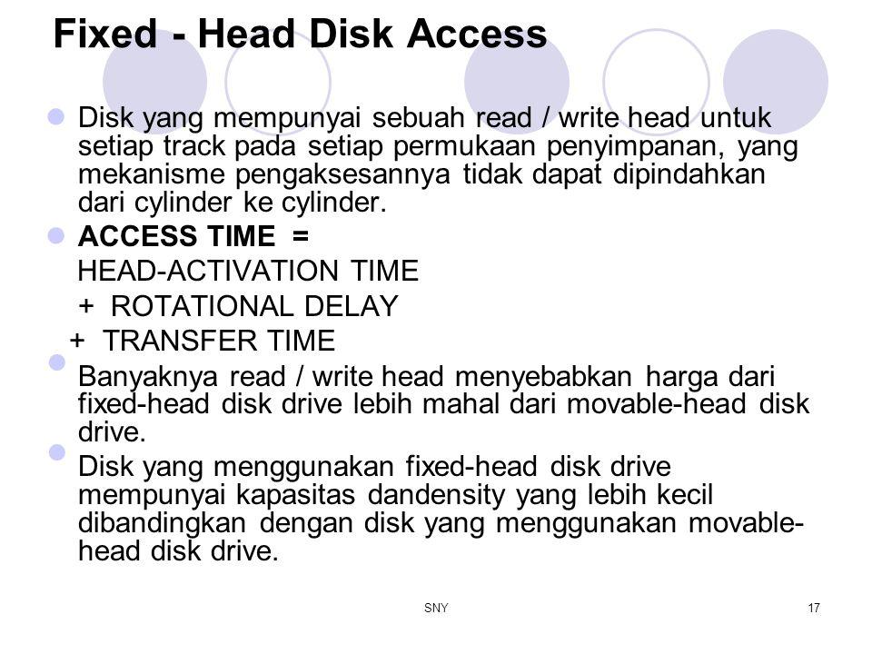 SNY17 Fixed - Head Disk Access Disk yang mempunyai sebuah read / write head untuk setiap track pada setiap permukaan penyimpanan, yang mekanisme penga