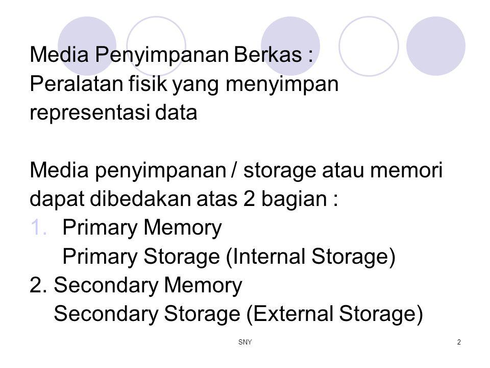 SNY2 Media Penyimpanan Berkas : Peralatan fisik yang menyimpan representasi data Media penyimpanan / storage atau memori dapat dibedakan atas 2 bagian