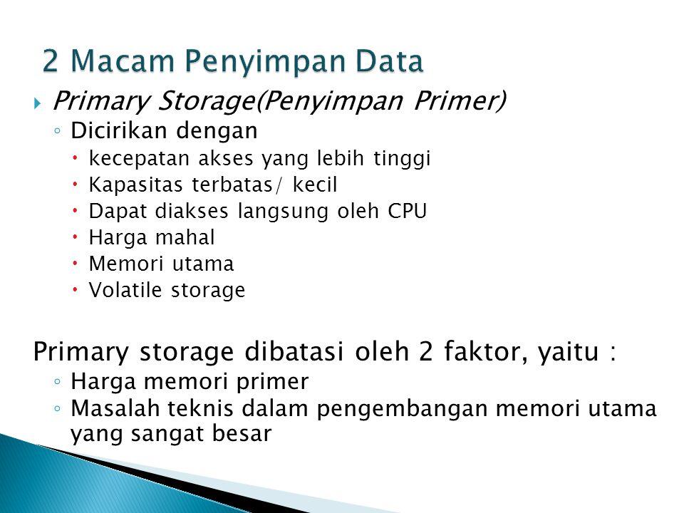  Primary Storage(Penyimpan Primer) ◦ Dicirikan dengan  kecepatan akses yang lebih tinggi  Kapasitas terbatas/ kecil  Dapat diakses langsung oleh CPU  Harga mahal  Memori utama  Volatile storage Primary storage dibatasi oleh 2 faktor, yaitu : ◦ Harga memori primer ◦ Masalah teknis dalam pengembangan memori utama yang sangat besar