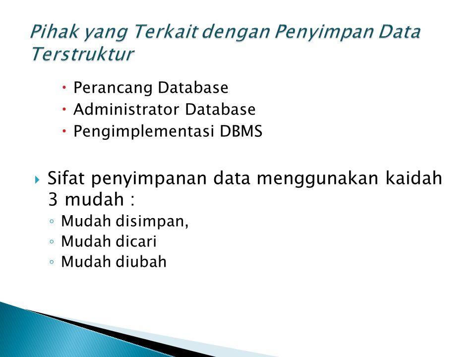  Perancang Database  Administrator Database  Pengimplementasi DBMS  Sifat penyimpanan data menggunakan kaidah 3 mudah : ◦ Mudah disimpan, ◦ Mudah dicari ◦ Mudah diubah