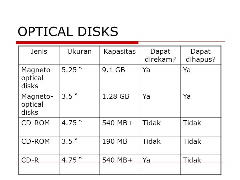 """OPTICAL DISKS JenisUkuranKapasitasDapat direkam? Dapat dihapus? Magneto- optical disks 5.25 """"9.1 GBYa Magneto- optical disks 3.5 """"1.28 GBYa CD-ROM4.75"""