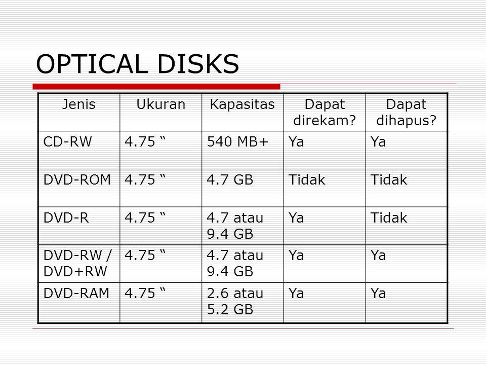 """OPTICAL DISKS JenisUkuranKapasitasDapat direkam? Dapat dihapus? CD-RW4.75 """"540 MB+Ya DVD-ROM4.75 """"4.7 GBTidak DVD-R4.75 """"4.7 atau 9.4 GB YaTidak DVD-R"""