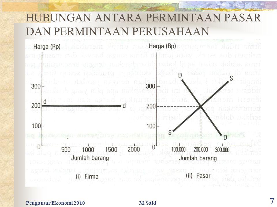 Pengantar Ekonomi 2010M.Said 7 HUBUNGAN ANTARA PERMINTAAN PASAR DAN PERMINTAAN PERUSAHAAN