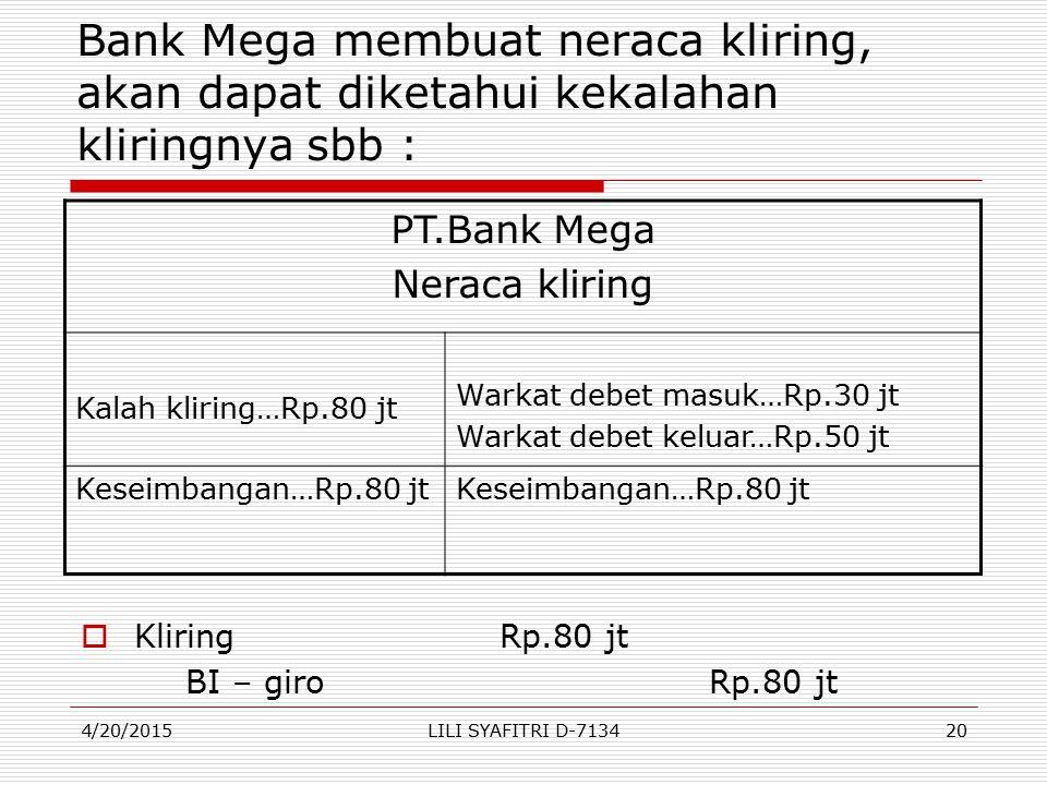 Bank Mega membuat neraca kliring, akan dapat diketahui kekalahan kliringnya sbb : KKliringRp.80 jt BI – giroRp.80 jt PT.Bank Mega Neraca kliring Kal