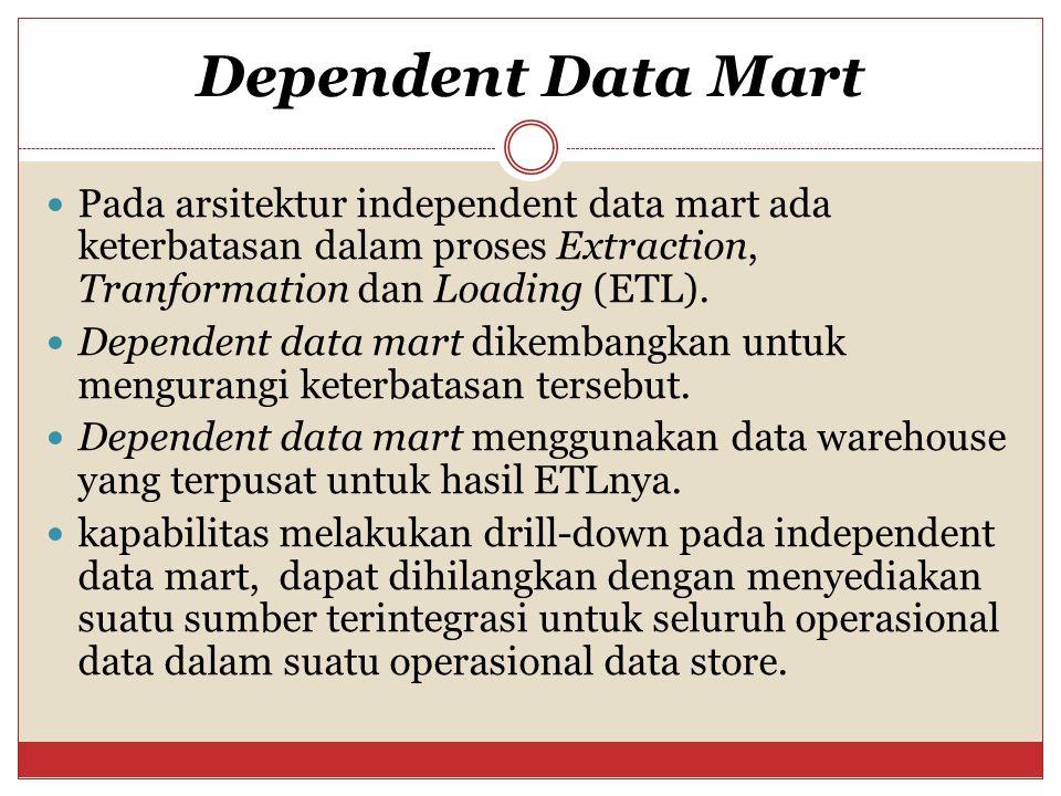 Dependent Data Mart Pada arsitektur independent data mart ada keterbatasan dalam proses Extraction, Tranformation dan Loading (ETL). Dependent data ma