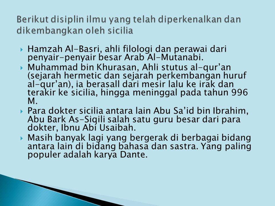  Hamzah Al-Basri, ahli filologi dan perawai dari penyair-penyair besar Arab Al-Mutanabi.  Muhammad bin Khurasan, Ahli stutus al-qur'an (sejarah herm