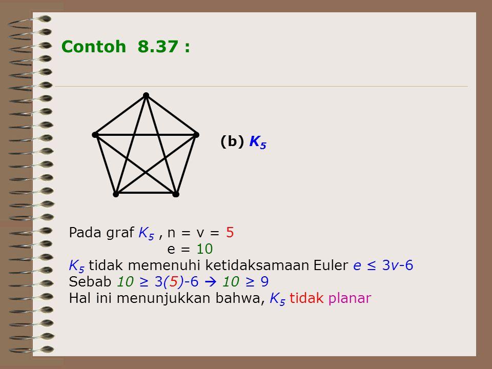 Contoh 8.37 : Pada graf K 5,n = v = 5 e = 10 K 5 tidak memenuhi ketidaksamaan Euler e ≤ 3v-6 Sebab 10 ≥ 3(5)-6  10 ≥ 9 Hal ini menunjukkan bahwa, K 5