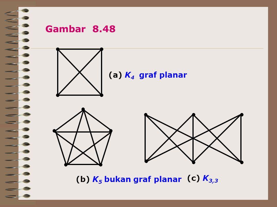 ● ● ● ●● ● ●● ● ● ● (a) K 4 (b) K 5 (c) K 3,3 Gambar 8.48 graf planar bukan graf planar