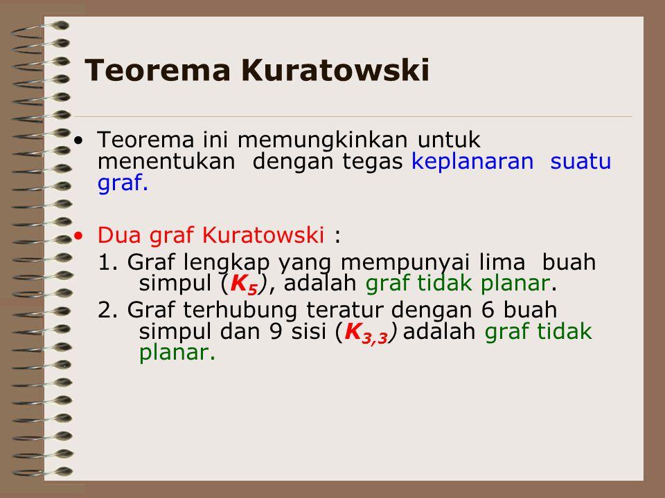Teorema Kuratowski Teorema ini memungkinkan untuk menentukan dengan tegas keplanaran suatu graf. Dua graf Kuratowski : 1. Graf lengkap yang mempunyai