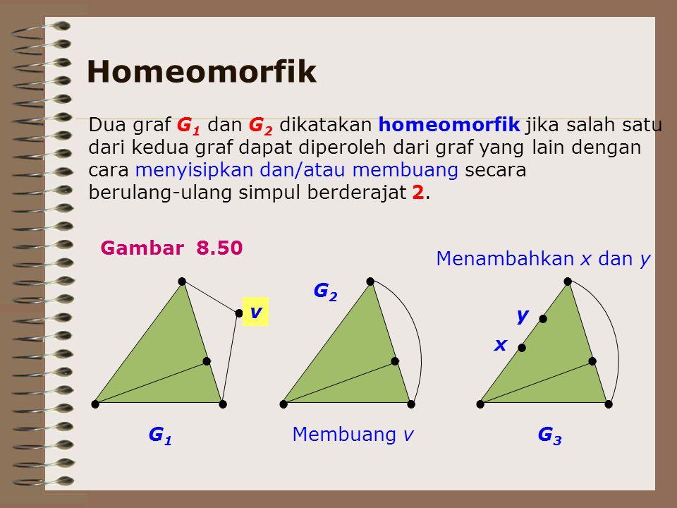 Homeomorfik ● ● ● ●● ● ● ●● ● ● ●● ● ● v x y G1G1 G3G3 G2G2 Gambar 8.50 Dua graf G 1 dan G 2 dikatakan homeomorfik jika salah satu dari kedua graf dap