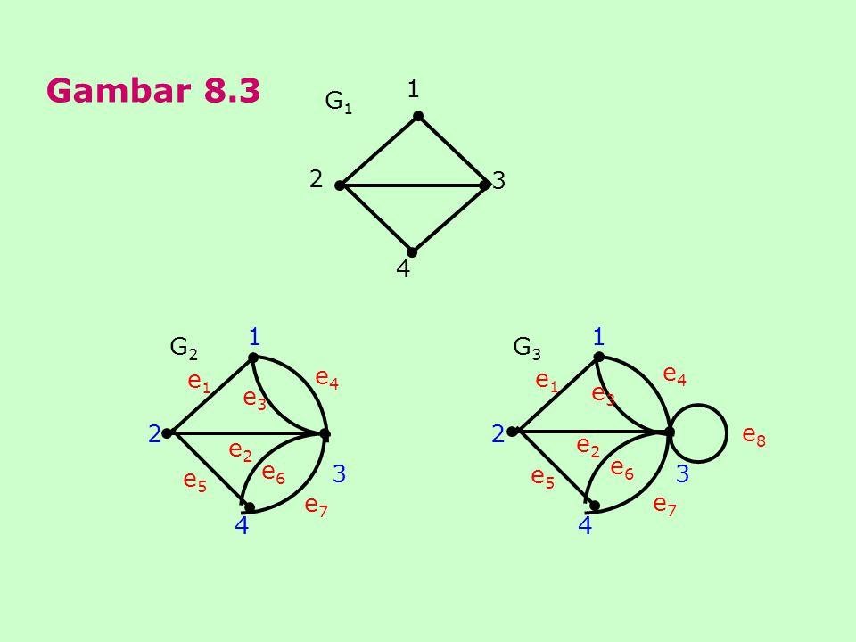 G1G1 2 3 4 1 G3G3 2 3 4 1 e1e1 e7e7 e6e6 e5e5 e2e2 e3e3 e4e4 e8e8 G2G2 2 3 4 1 e1e1 e7e7 e6e6 e5e5 e2e2 e3e3 e4e4 Gambar 8.3