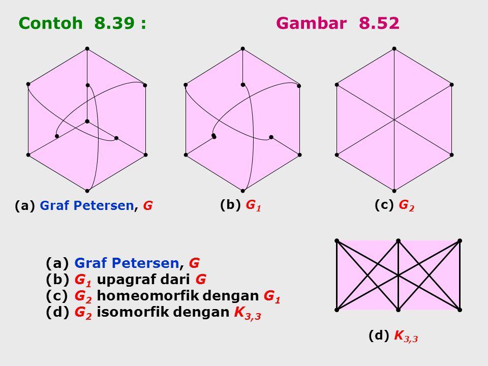 Gambar 8.52Contoh 8.39 : (a) Graf Petersen, G (b) G 1 (c) G 2 (d) K 3,3 (a) Graf Petersen, G (b) G 1 upagraf dari G (c) G 2 homeomorfik dengan G 1 (d)