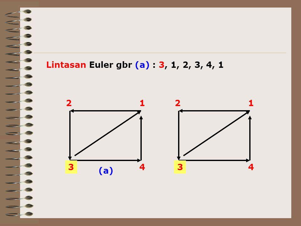 Lintasan Euler gbr (a) : 3, 1, 2, 3, 4, 1 1 34 2 (a) 1 34 2