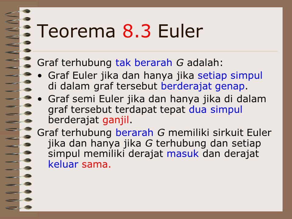 Teorema 8.3 Euler Graf terhubung tak berarah G adalah: Graf Euler jika dan hanya jika setiap simpul di dalam graf tersebut berderajat genap. Graf semi