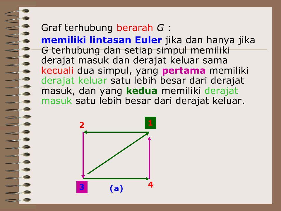 Graf terhubung berarah G : memiliki lintasan Euler jika dan hanya jika G terhubung dan setiap simpul memiliki derajat masuk dan derajat keluar sama ke