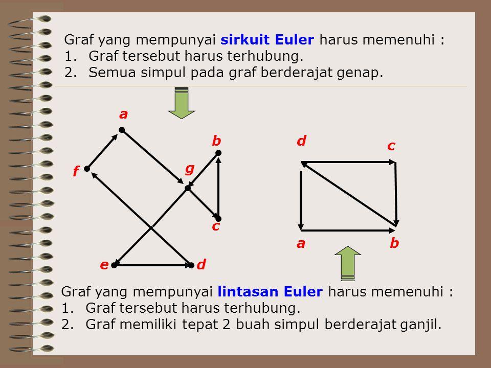 Graf yang mempunyai sirkuit Euler harus memenuhi : 1.Graf tersebut harus terhubung. 2.Semua simpul pada graf berderajat genap. Graf yang mempunyai lin