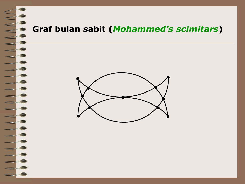 ● ● ● ● ● ● ● Graf bulan sabit (Mohammed's scimitars)