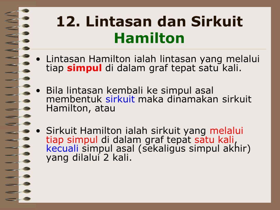 12. Lintasan dan Sirkuit Hamilton Lintasan Hamilton ialah lintasan yang melalui tiap simpul di dalam graf tepat satu kali. Bila lintasan kembali ke si