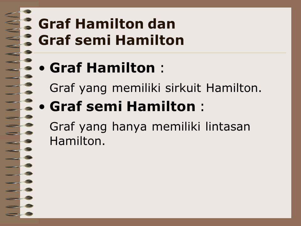 Graf Hamilton dan Graf semi Hamilton Graf Hamilton : Graf yang memiliki sirkuit Hamilton. Graf semi Hamilton : Graf yang hanya memiliki lintasan Hamil