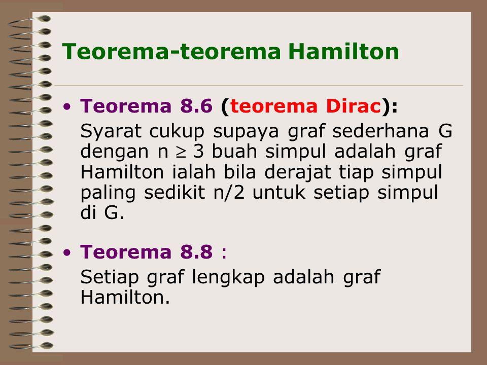 Teorema-teorema Hamilton Teorema 8.6 (teorema Dirac): Syarat cukup supaya graf sederhana G dengan n  3 buah simpul adalah graf Hamilton ialah bila de