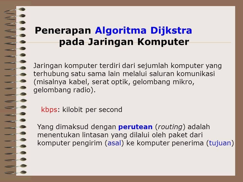 Penerapan Algoritma Dijkstra pada Jaringan Komputer Jaringan komputer terdiri dari sejumlah komputer yang terhubung satu sama lain melalui saluran kom