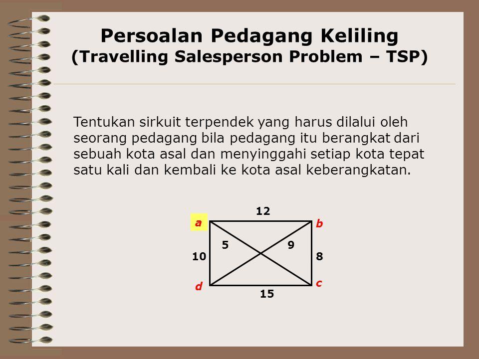Persoalan Pedagang Keliling (Travelling Salesperson Problem – TSP) Tentukan sirkuit terpendek yang harus dilalui oleh seorang pedagang bila pedagang i