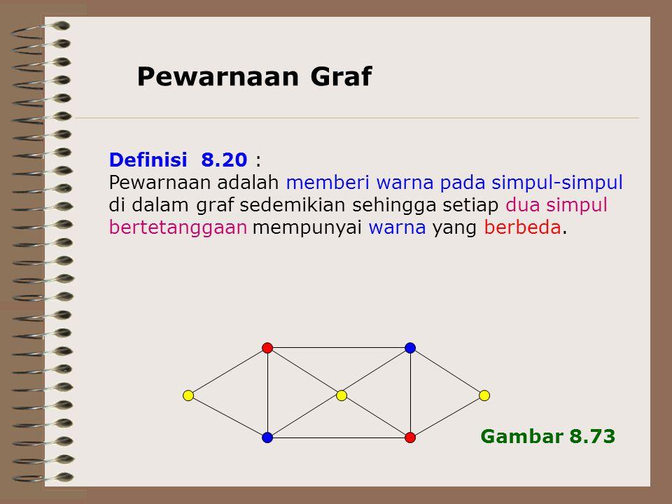 Pewarnaan Graf Definisi 8.20 : Pewarnaan adalah memberi warna pada simpul-simpul di dalam graf sedemikian sehingga setiap dua simpul bertetanggaan mem