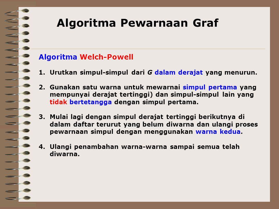 Algoritma Pewarnaan Graf Algoritma Welch-Powell 1.Urutkan simpul-simpul dari G dalam derajat yang menurun. 2.Gunakan satu warna untuk mewarnai simpul