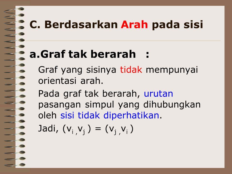 C. Berdasarkan Arah pada sisi a.Graf tak berarah: Graf yang sisinya tidak mempunyai orientasi arah. Pada graf tak berarah, urutan pasangan simpul yang