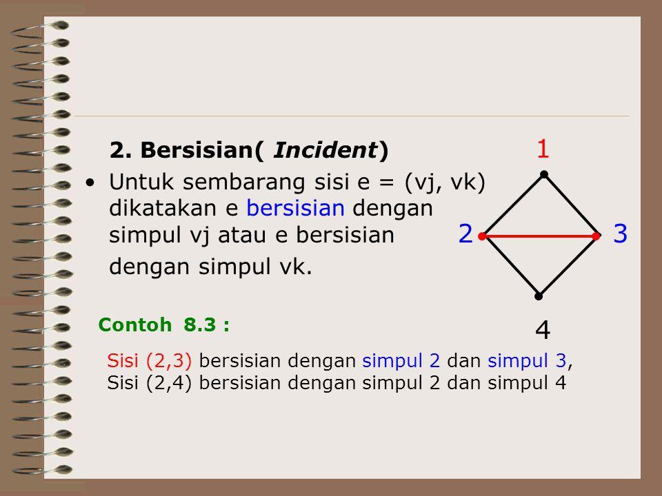 2. Bersisian( Incident) Untuk sembarang sisi e = (vj, vk) dikatakan e bersisian dengan simpul vj atau e bersisian dengan simpul vk. 23 4 1 Contoh 8.3