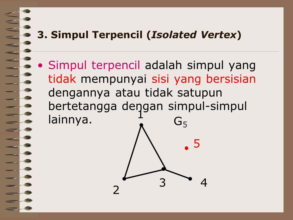 3. Simpul Terpencil (Isolated Vertex) Simpul terpencil adalah simpul yang tidak mempunyai sisi yang bersisian dengannya atau tidak satupun bertetangga