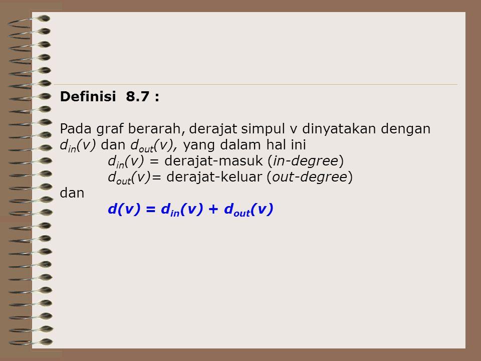 Definisi 8.7 : Pada graf berarah, derajat simpul v dinyatakan dengan d in (v) dan d out (v), yang dalam hal ini d in (v) = derajat-masuk (in-degree) d