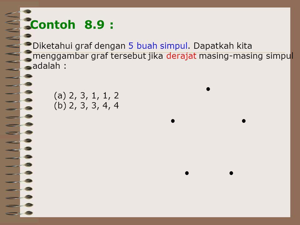 ● ● ● ●● Contoh 8.9 : Diketahui graf dengan 5 buah simpul. Dapatkah kita menggambar graf tersebut jika derajat masing-masing simpul adalah : (a)2, 3,