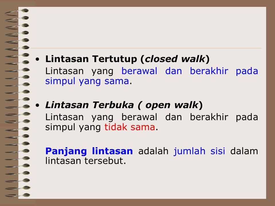 Lintasan Tertutup (closed walk) Lintasan yang berawal dan berakhir pada simpul yang sama. Lintasan Terbuka ( open walk) Lintasan yang berawal dan bera
