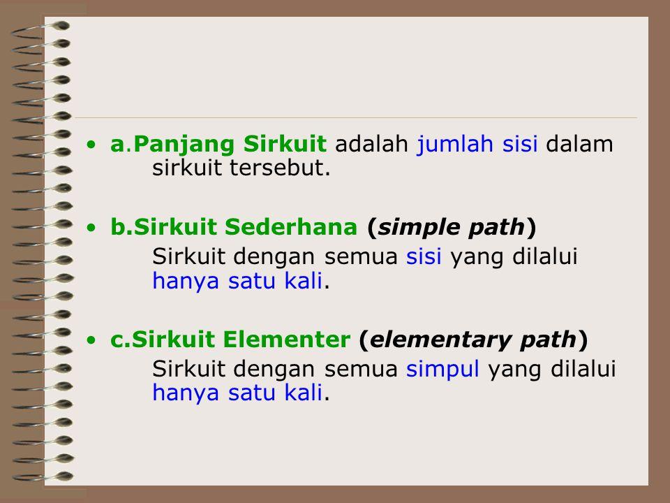 a.Panjang Sirkuit adalah jumlah sisi dalam sirkuit tersebut. b.Sirkuit Sederhana (simple path) Sirkuit dengan semua sisi yang dilalui hanya satu kali.
