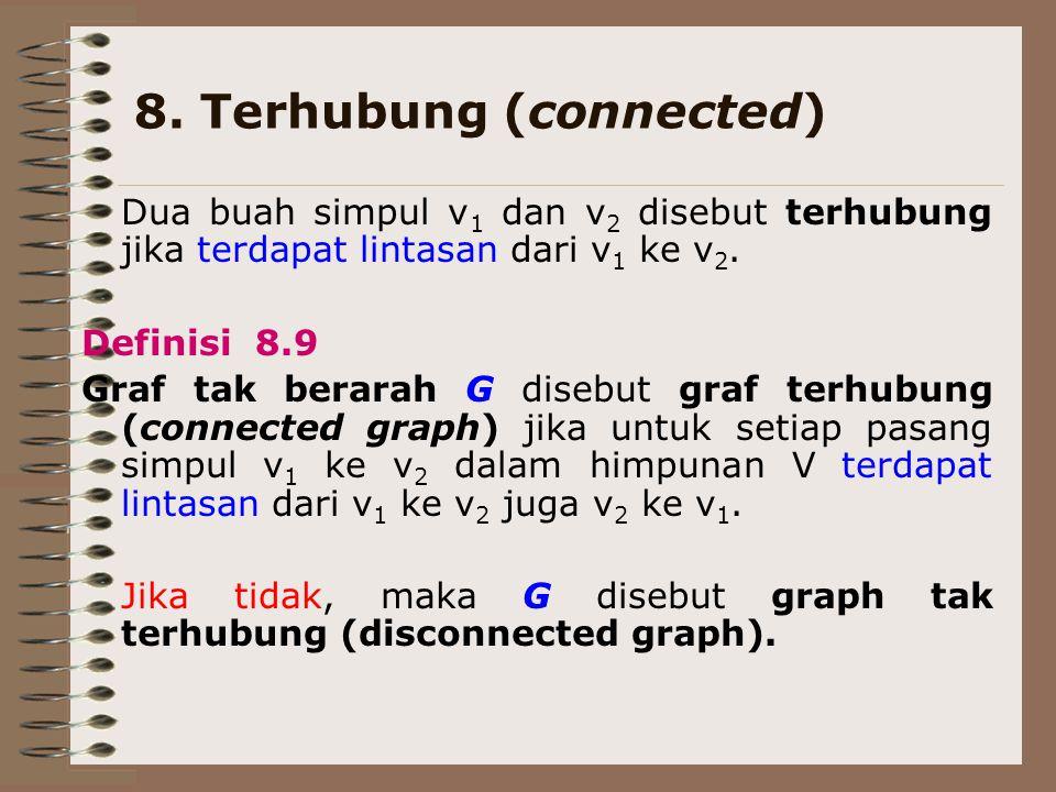 8. Terhubung (connected) Dua buah simpul v 1 dan v 2 disebut terhubung jika terdapat lintasan dari v 1 ke v 2. Definisi 8.9 Graf tak berarah G disebut