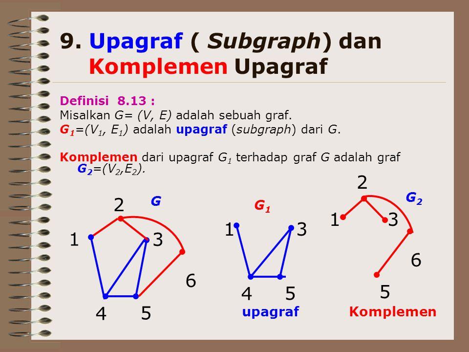 9. Upagraf ( Subgraph) dan Komplemen Upagraf Definisi 8.13 : Misalkan G= (V, E) adalah sebuah graf. G 1 =(V 1, E 1 ) adalah upagraf (subgraph) dari G.