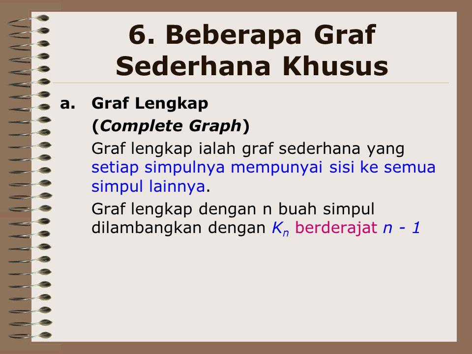 6. Beberapa Graf Sederhana Khusus a.Graf Lengkap (Complete Graph) Graf lengkap ialah graf sederhana yang setiap simpulnya mempunyai sisi ke semua simp
