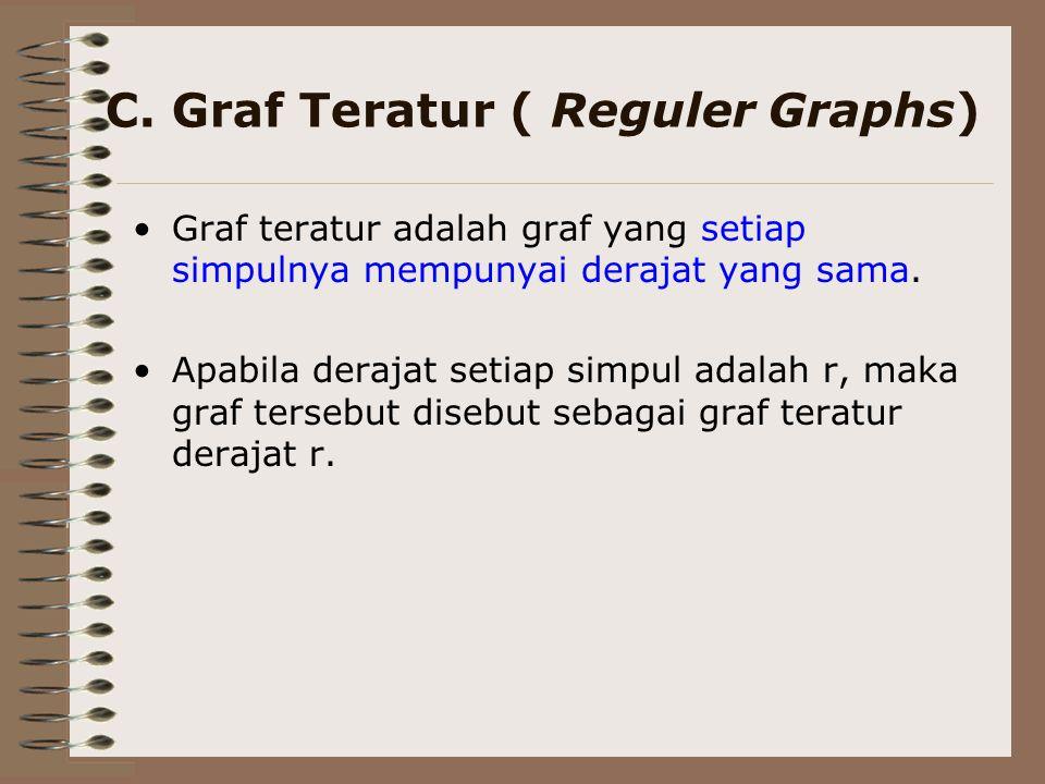 C. Graf Teratur ( Reguler Graphs) Graf teratur adalah graf yang setiap simpulnya mempunyai derajat yang sama. Apabila derajat setiap simpul adalah r,