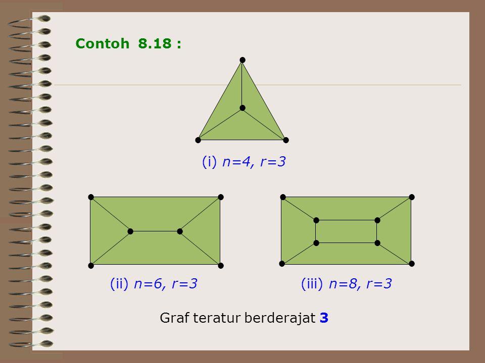 ● ● ● ● ● ● ● ● ● ●● ● ●● ● ●● ● Contoh 8.18 : Graf teratur berderajat 3 (i) n=4, r=3 (ii) n=6, r=3(iii) n=8, r=3