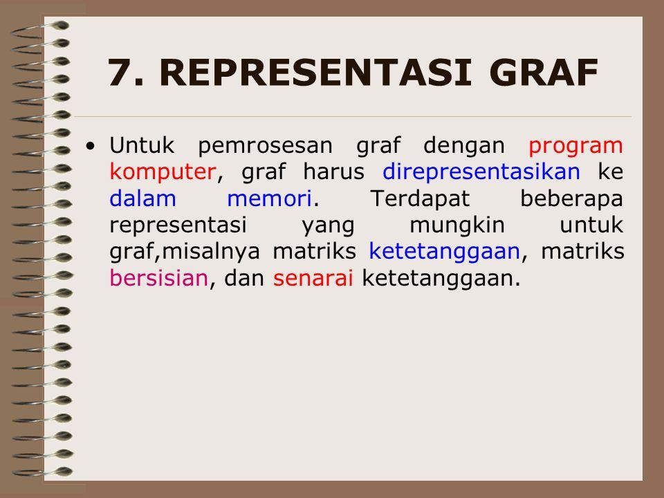 7. REPRESENTASI GRAF Untuk pemrosesan graf dengan program komputer, graf harus direpresentasikan ke dalam memori. Terdapat beberapa representasi yang